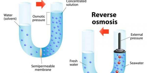 reverse-osmosis-600x300